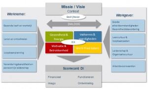 model-Nationaal-inzetbaarheidsplan